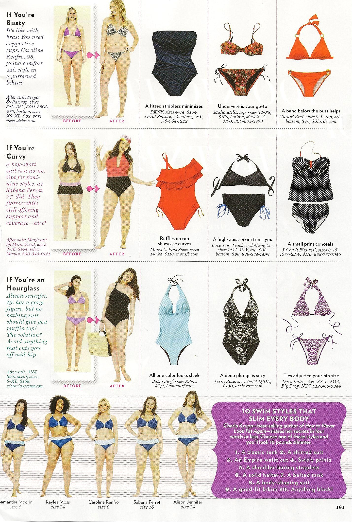 118627c307 How to pick the perfect suit for your body type | Tips/Tricks/DIY in ...