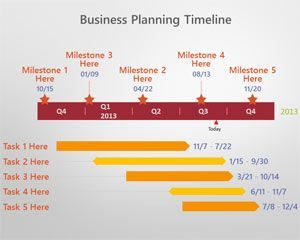 This is a free business planning timeline template that was designed this is a free business planning timeline template that was designed as a business plan timeline to make presentations to your team customers and managers wajeb Choice Image