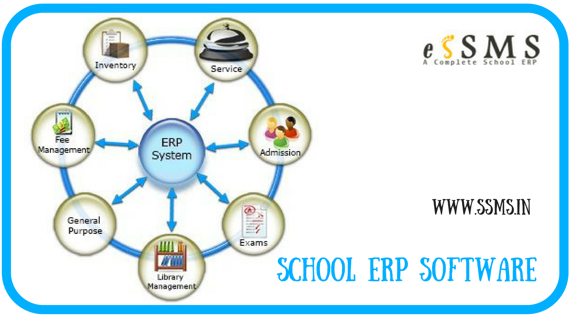 School Erp Software Is A Integrated Cloud Based