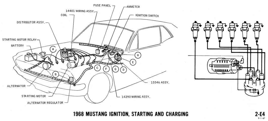 67 Mustang Engine Wiring Diagram And Mustang Engine Wire Harness Info About Electrical Circuit En 2020
