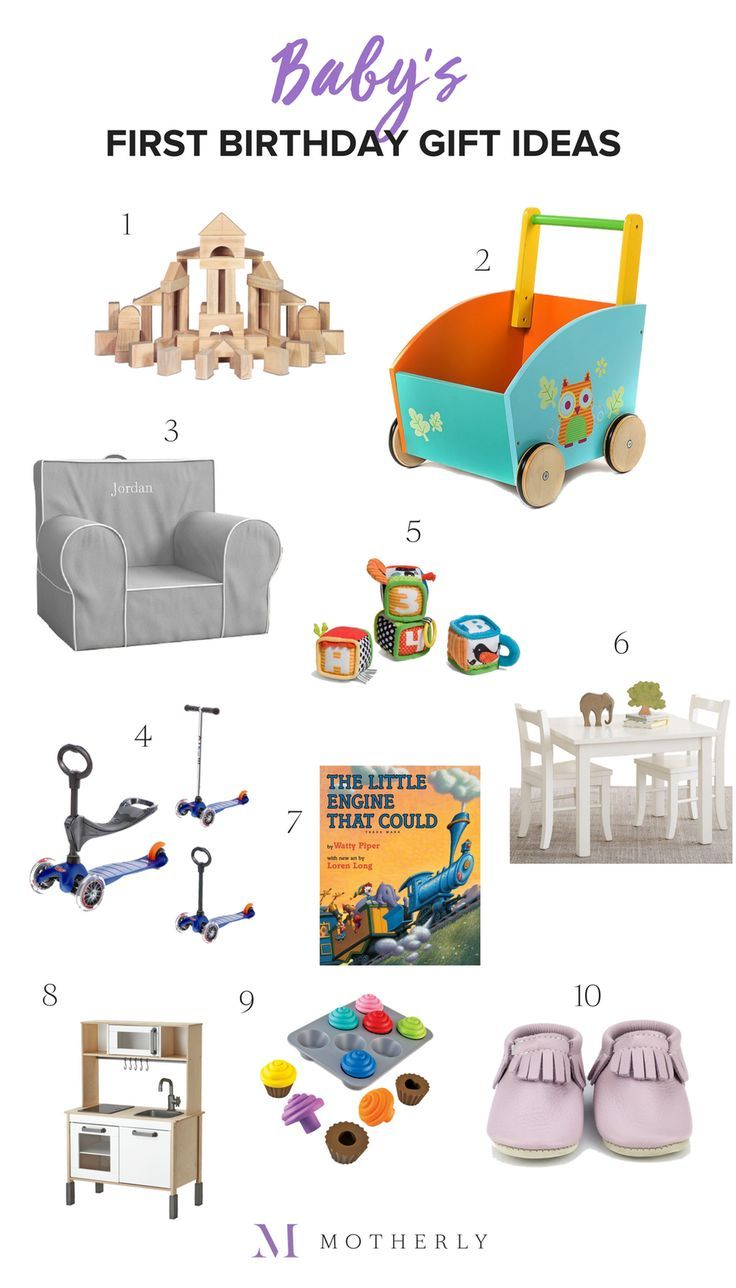 The Ultimate Gift Guide For Baby S First Birthday First Birthday Gifts Girl First Birthday Gifts Baby First Birthday