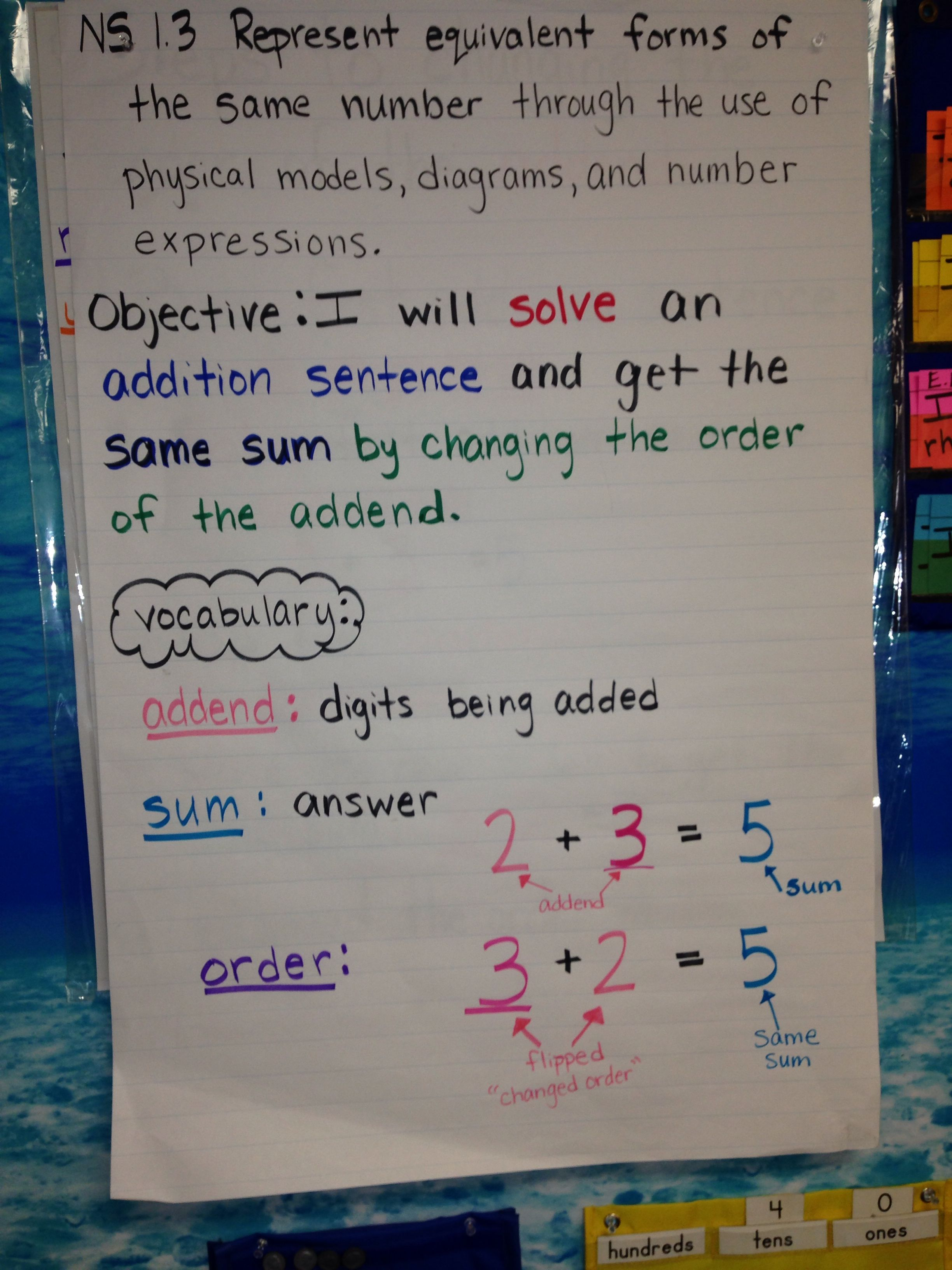 First Grade Math Addition Vocabulary Addend Sum With