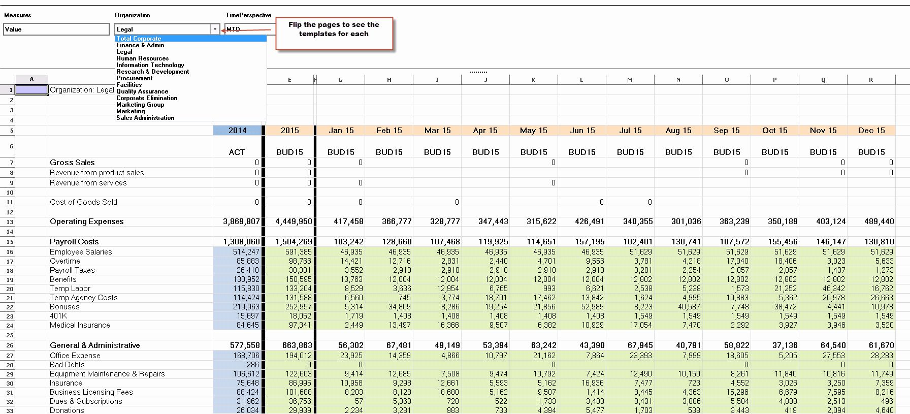 Information Technology Budget Template In 2020 Information