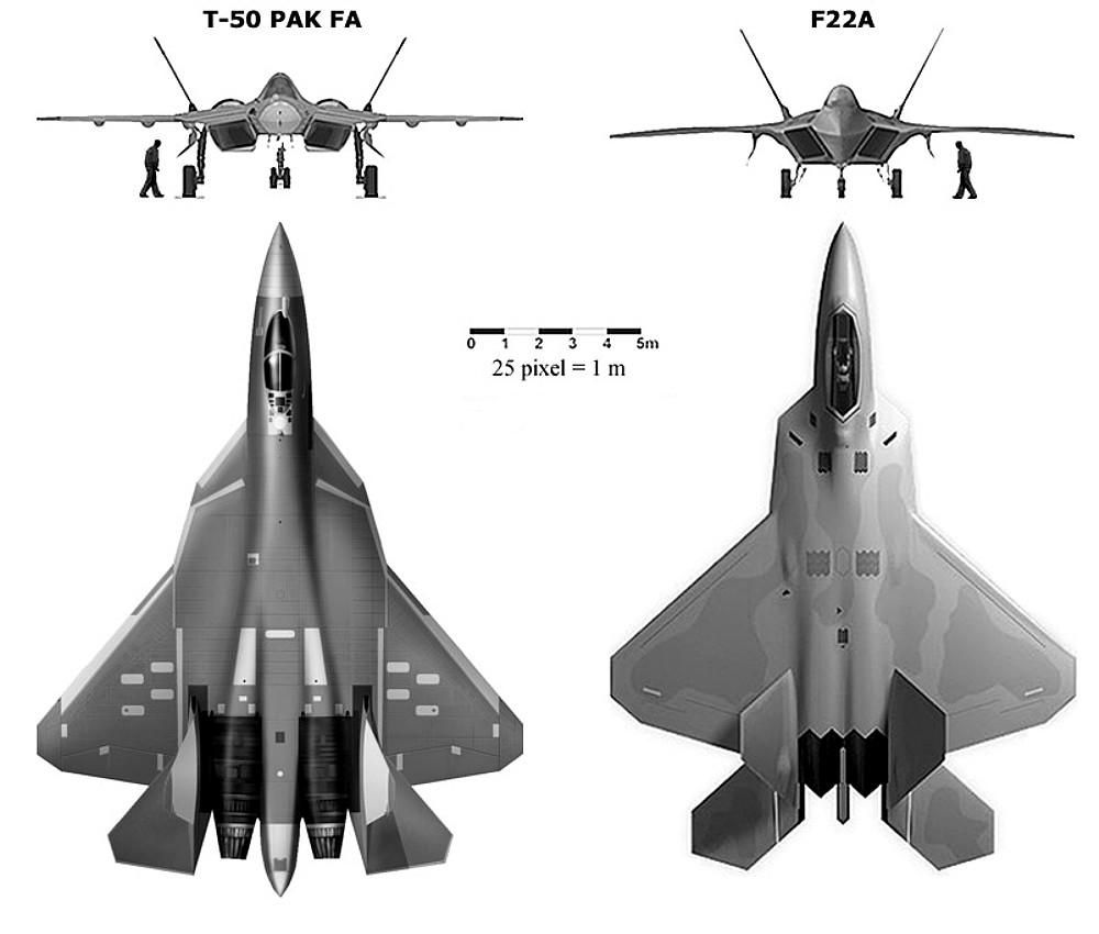 All Types f 22 raptor specs : Threat Analysis of Foreign Stealth Fighters Part II: Sukhoi PAK FA ...