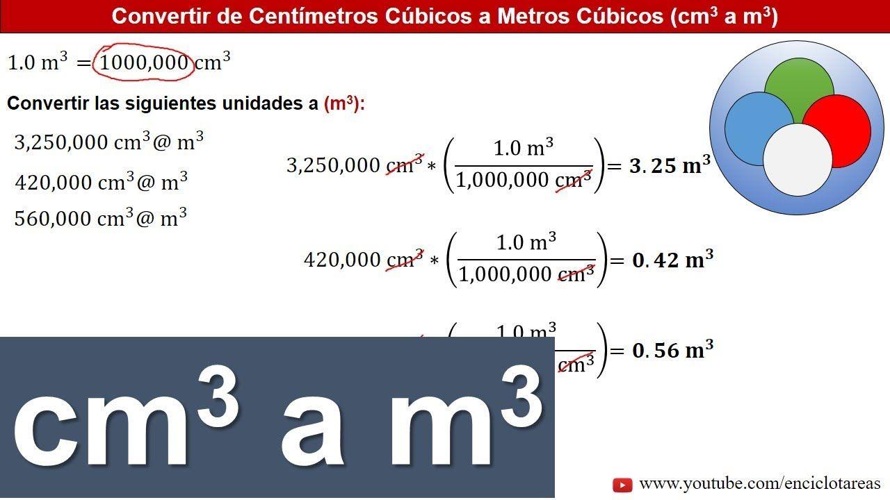 Centimetros Cúbicos A Metros Cúbicos Cm3 A M3 Conversiones Youtube Libreta De Apuntes Conversiones Conversion De Unidades