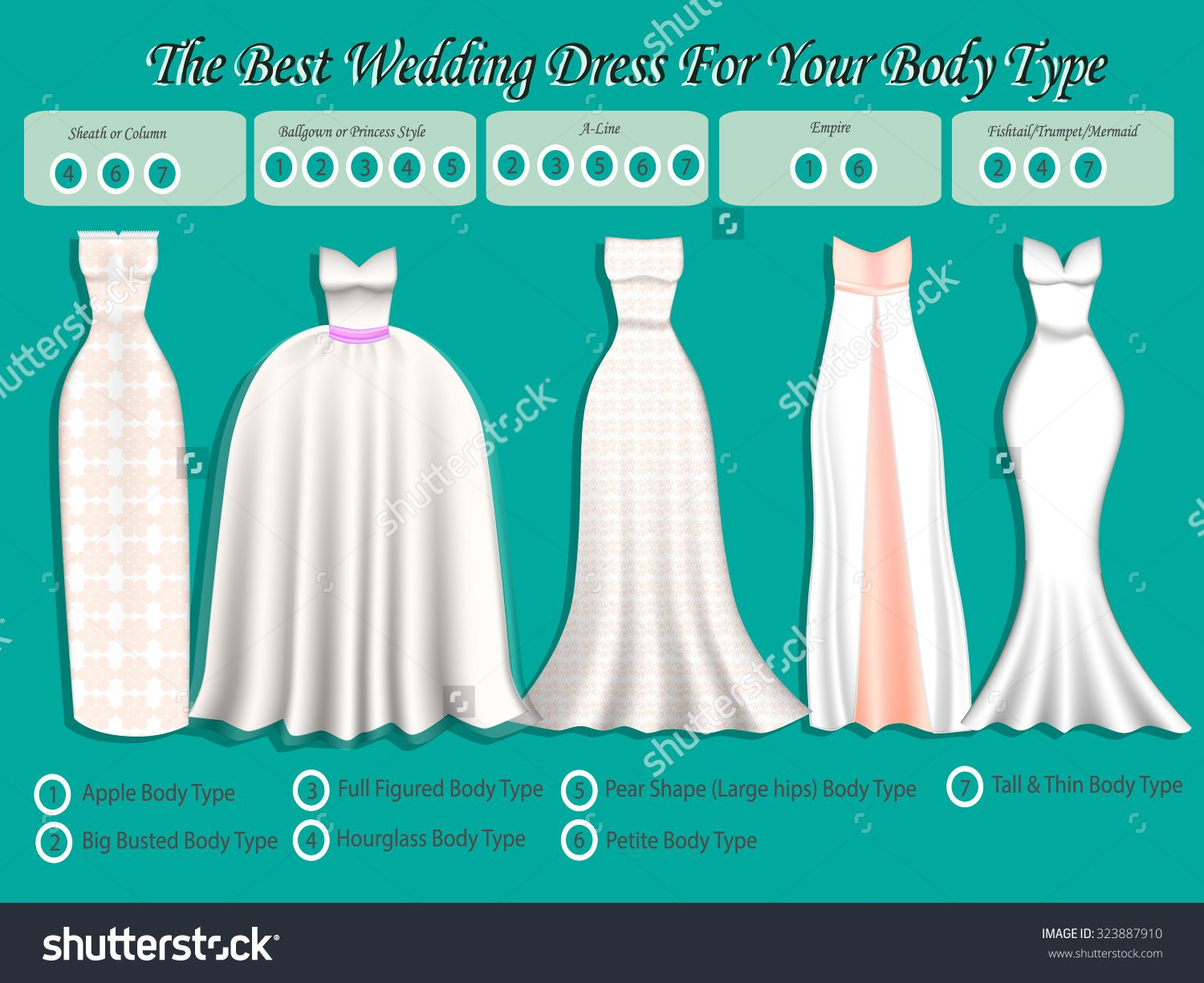 Best Style Wedding Dress for Body Type - Dresses for Wedding Party ...