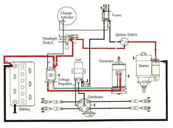 tractor ignition switch wiring diagram | see how simple it lookswhen you  strip all the other stuff away?