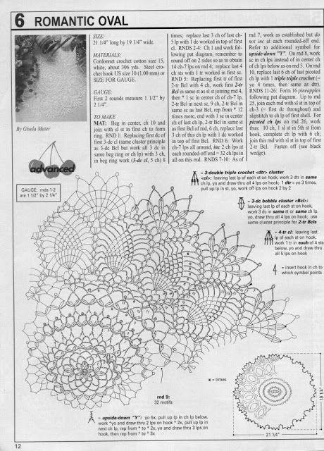 Decorative crochet magazine 77 12345 picasa webalbumok crochet decorative crochet magazine 77 12345 picasa webalbumok ccuart Gallery