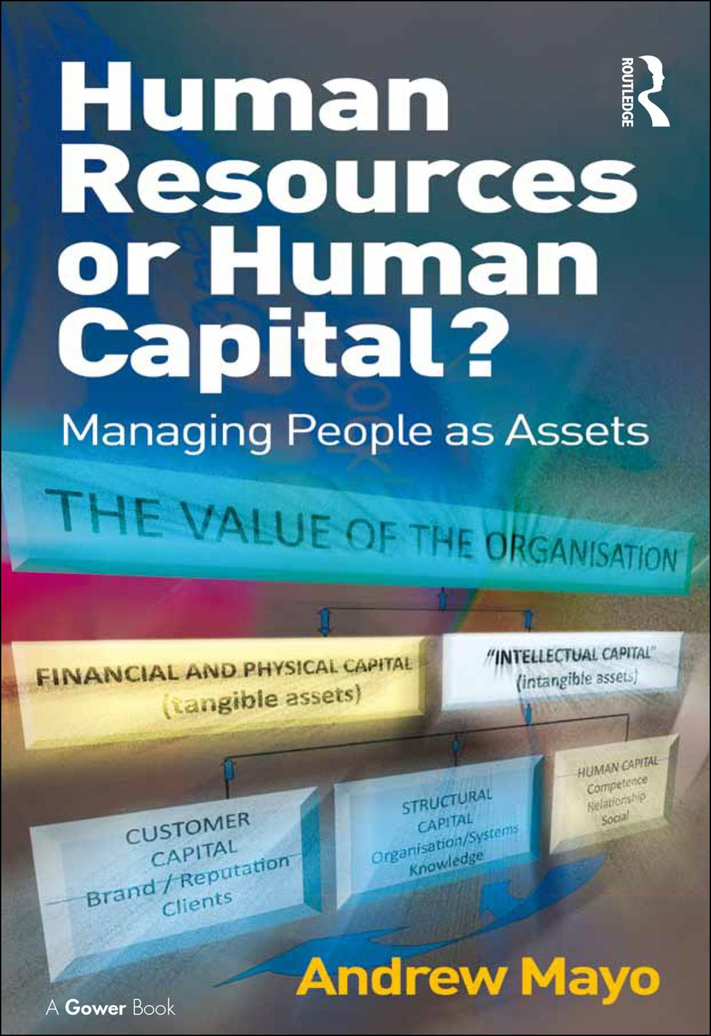 Human Resources Or Human Capital Ebook Rental Managing People Human Resources Human