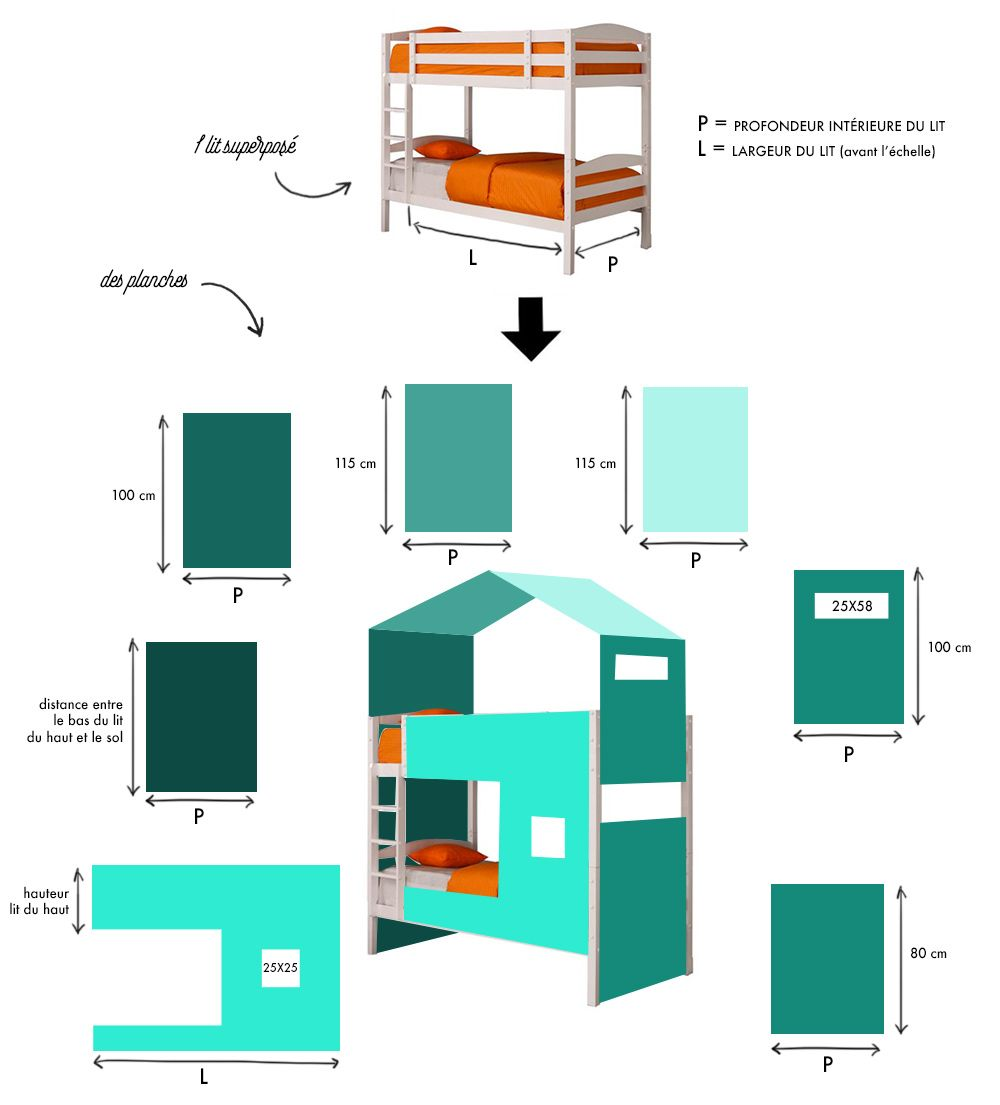 Lit Bas Ikea Le Tuto Du Lit Cabane Diy S I Love Diy Kids Furniture Kids