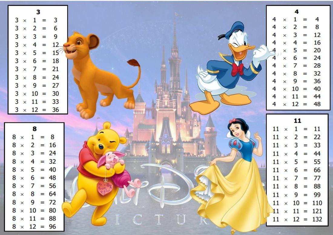 Disney Multiplication Mat