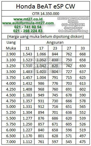 Honda Beat Esp Cw Adira Finance Daftar Harga Price List Tabel Angsuran Cicilan Kredit Motor Murah Jakarta