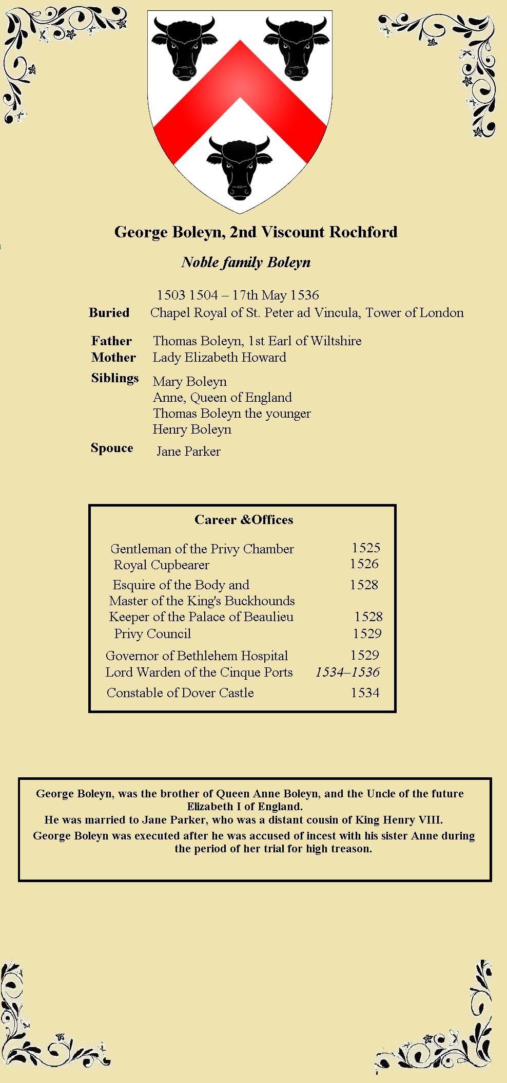 George Boleyn, Viscount Rochford