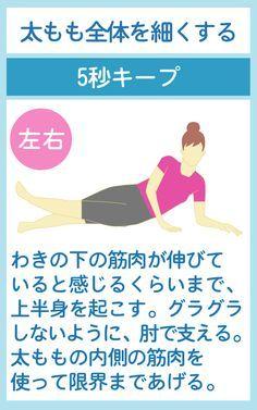 ボード 運動 のピン