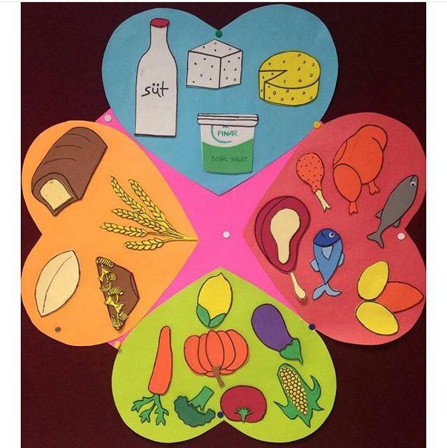 Sağlıklı Yiyecekler Panosu Okul öncesi Pinterest Healthy