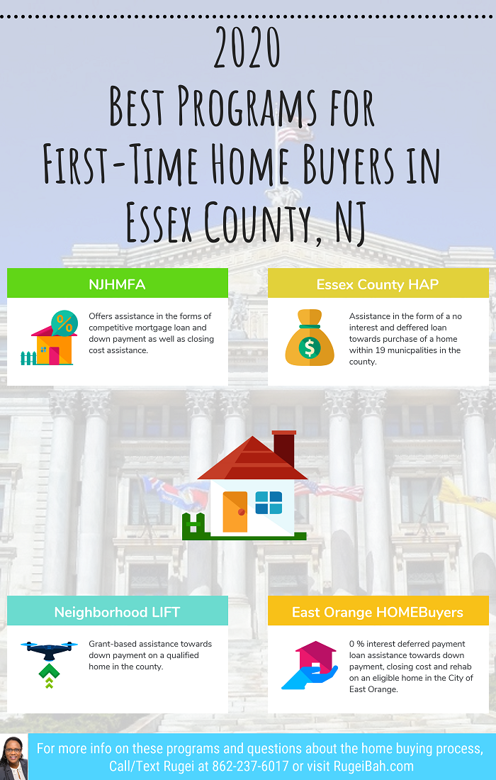 Pin On First Time Home Buyers