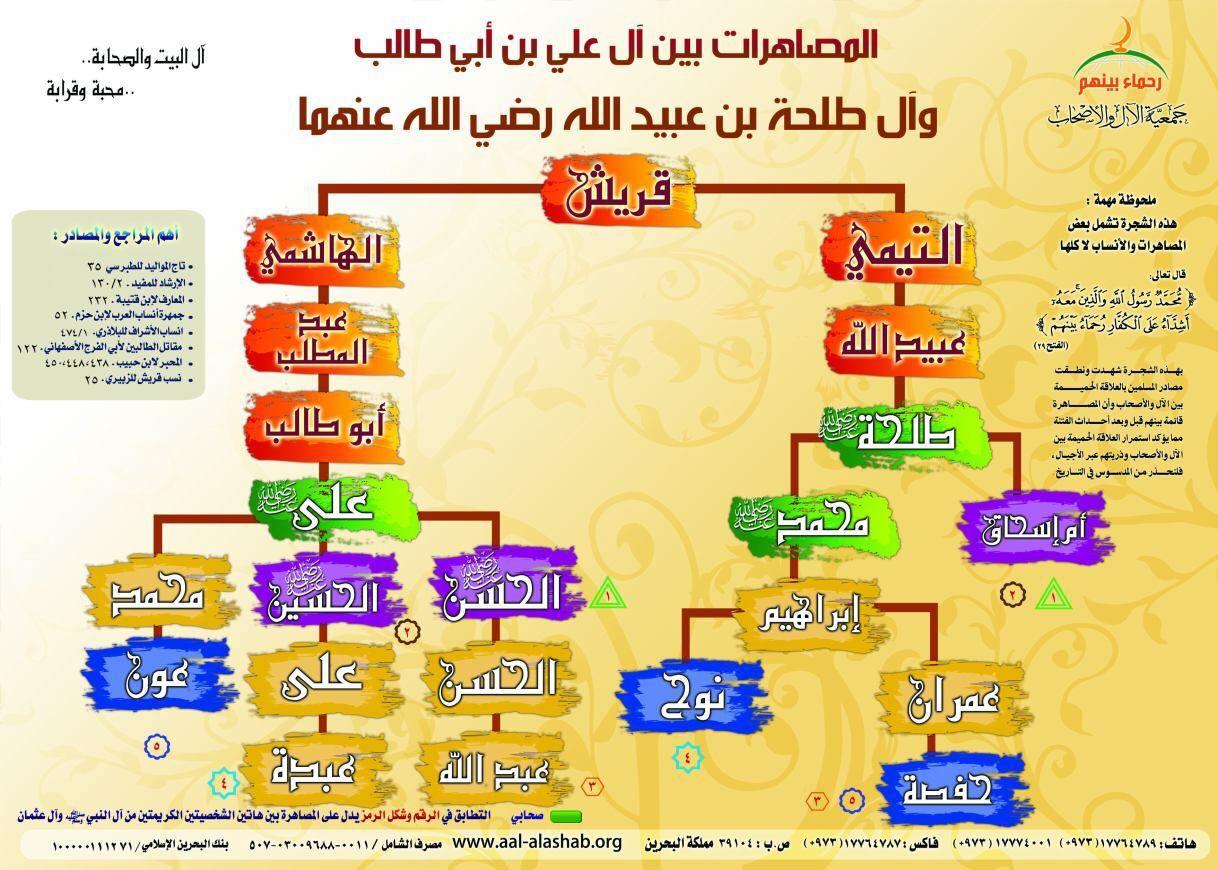 مصاهرات Arabic Books Full Movies Quotes