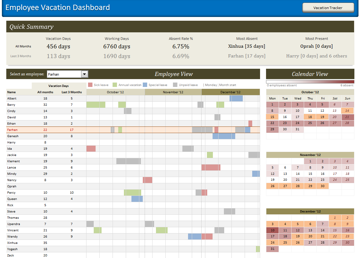 Employee Vacation Dashboard Tracker Using Excel Homebusinessexcelfinancetracker Excel Calendar Vacation Calendar Vacation Planner