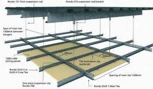 Suspended Ceiling For Steel Deck Yahoo Image Search