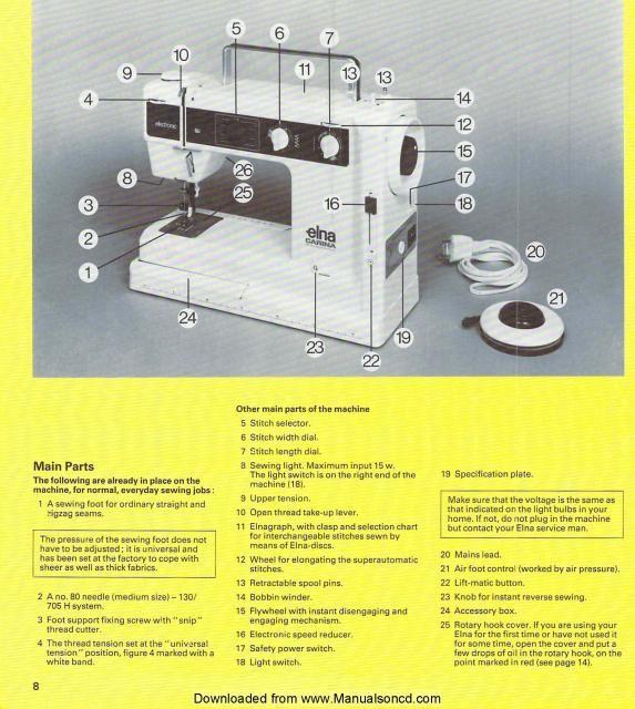 Elna Carina Electronic SU Sewing Machine Manual Sewing Machine Interesting Elna Air Electronic Tsp Sewing Machine Manual