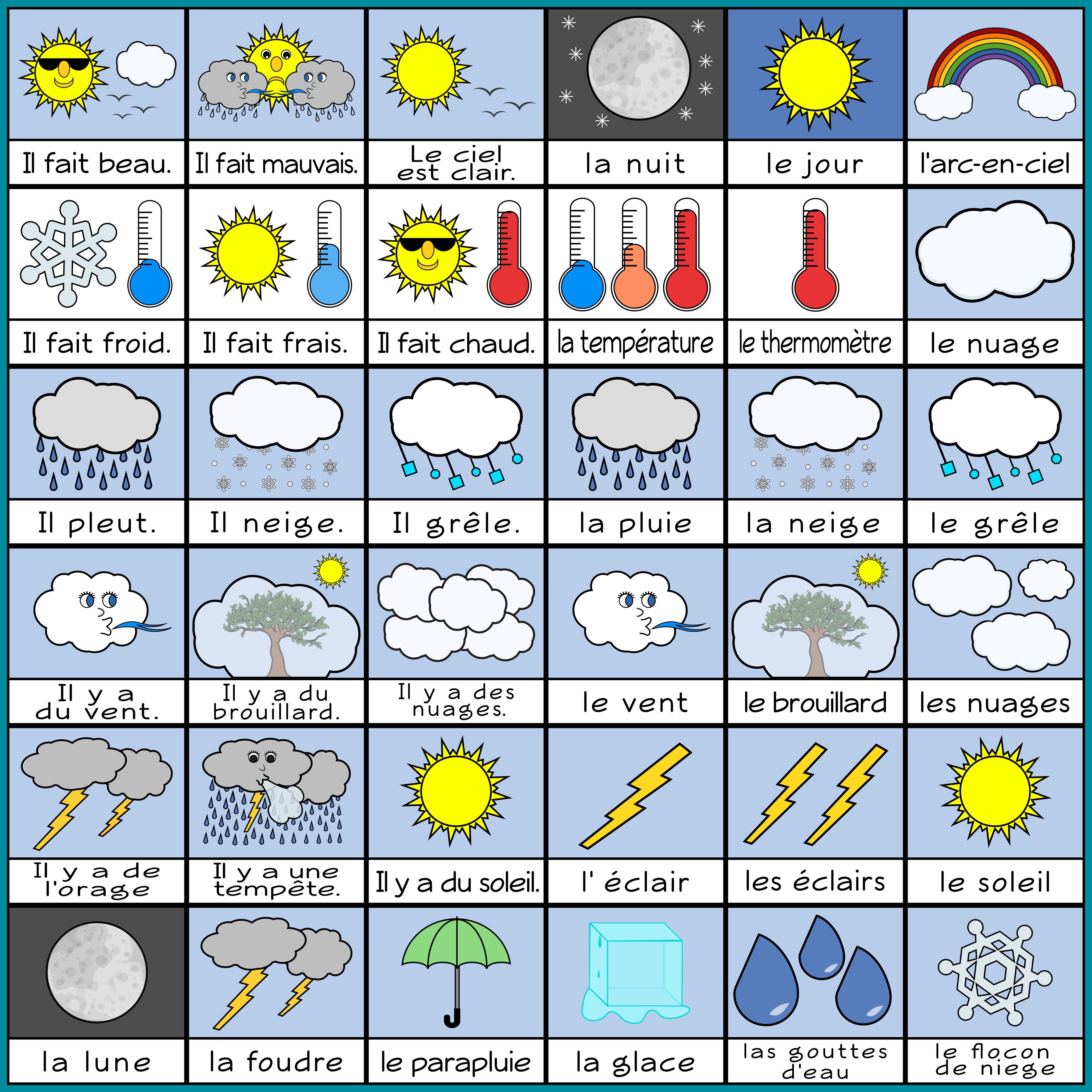 French Weather Phrases And Vocabulary By Language Party