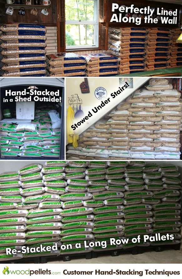 The Basics Woodpellets Com Blog Wood Pellets Pellet Stove Wood Pellet Stoves