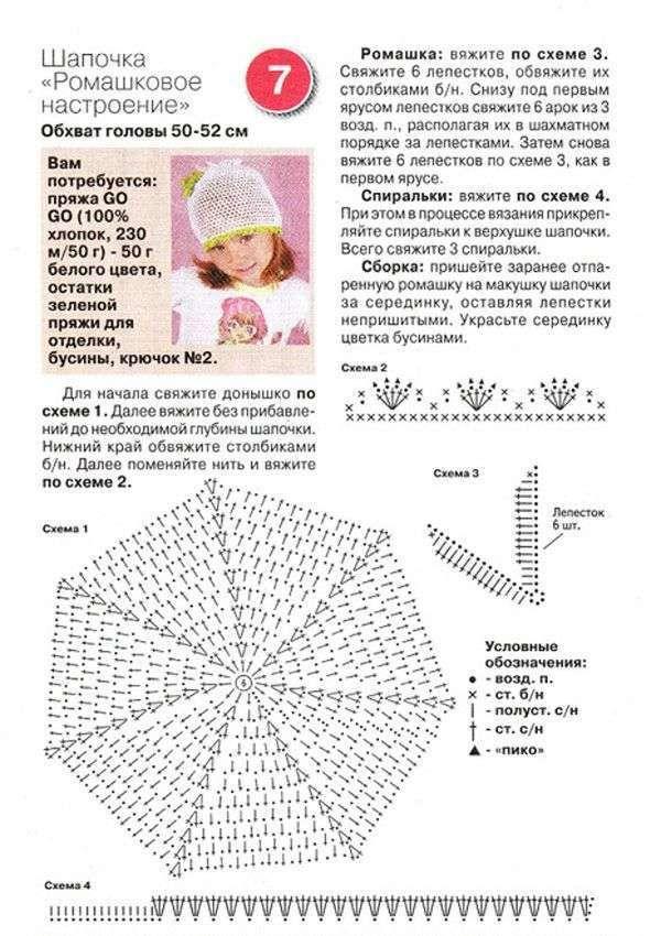 Схемы шапки крючком для девочки картинки
