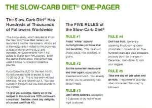 Tim Ferriss Slow Carb Diet Food List