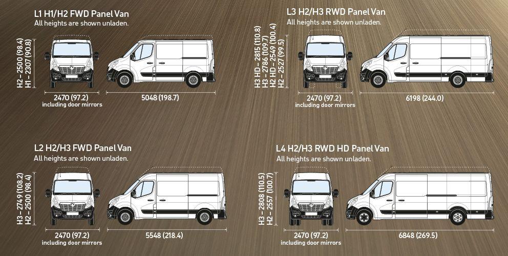L1h1 H2 Fwd Panel Van L3h2 H3 Rwd Panel Van L2h2 H3 Fwd Panel Van L4h2 H3 Rwd Hd Panel Van
