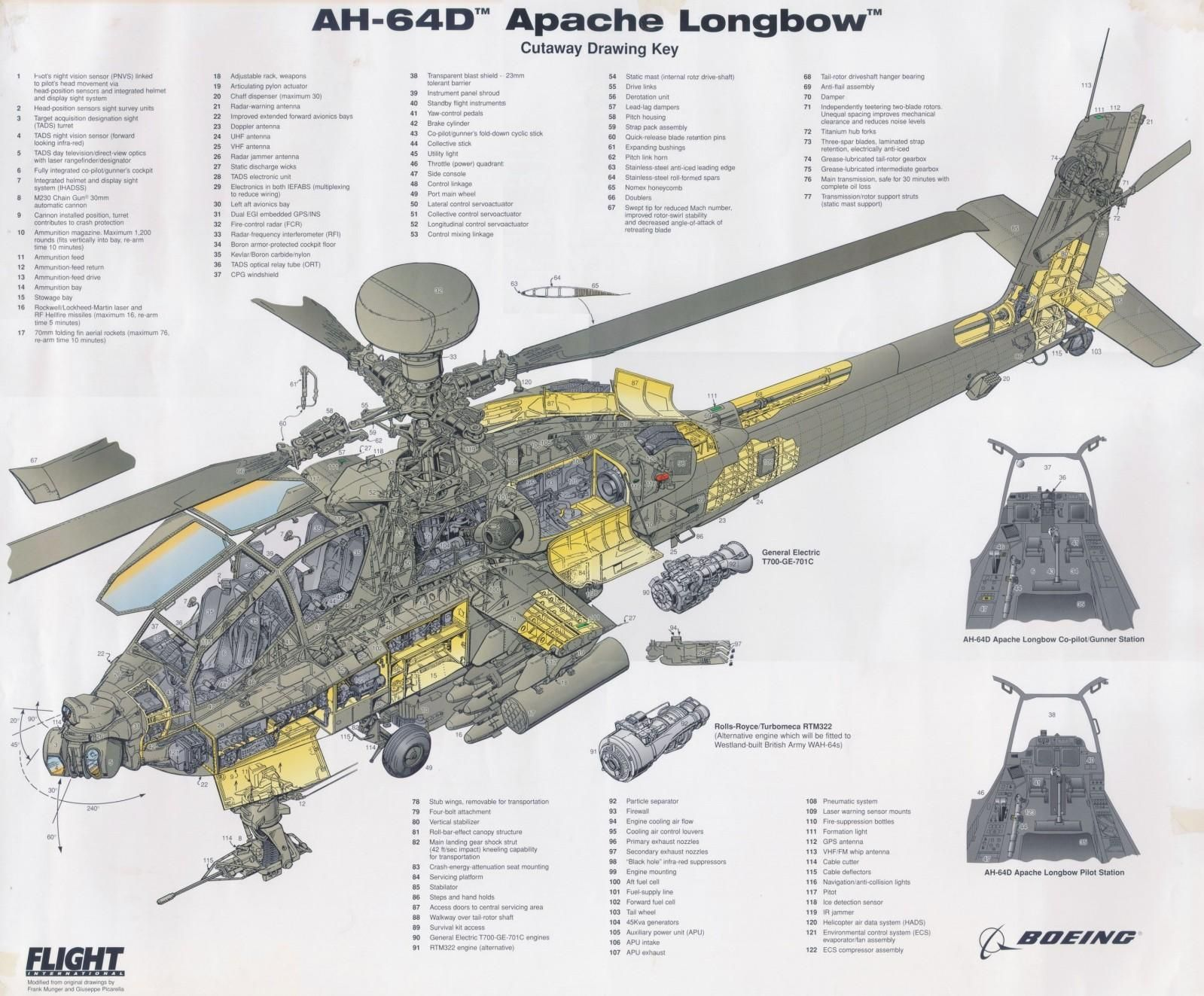 apache helicopter diagram [ 1599 x 1323 Pixel ]