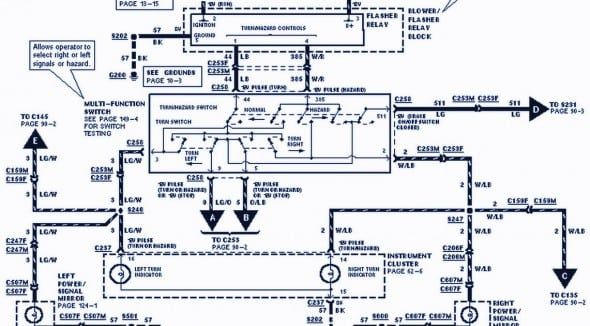 33 Fantastic 1994 Ford F150 Ignition Wiring Diagram