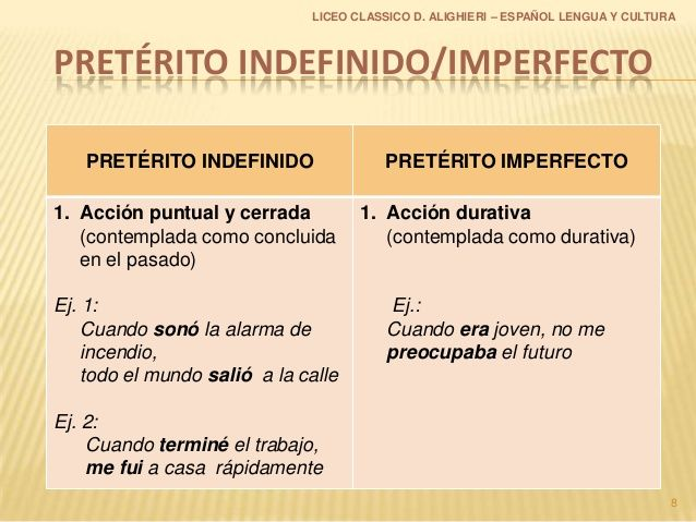 Tablas Preterito Imperfecto Español Google Search Pretérito Imperfecto Traduccion Ingles Español Imperfecta