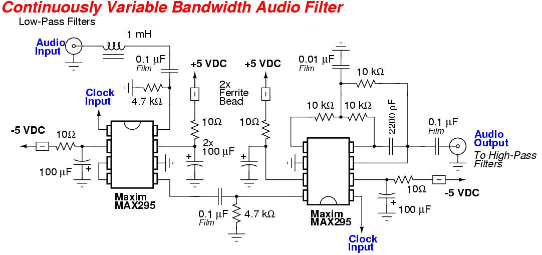Audio Filter Low Pass