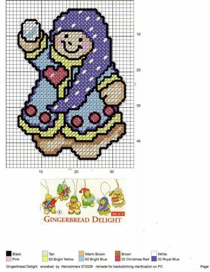 GINGERLAND DELIGHT WITH SNOWBALL 2 BY HERRSCHNERS | gingerbread ...