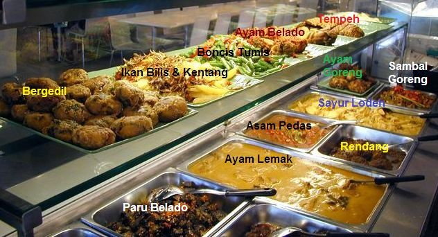 Simple malay food recipes singapore food recipes malay cuisine simple malay food recipes singapore food recipes forumfinder Image collections