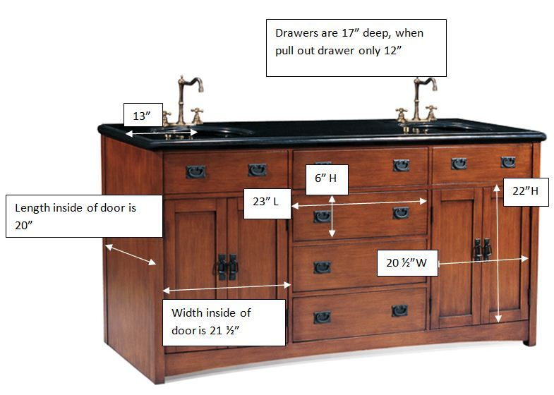 Craftsman Bathroom Vanities   Google Search