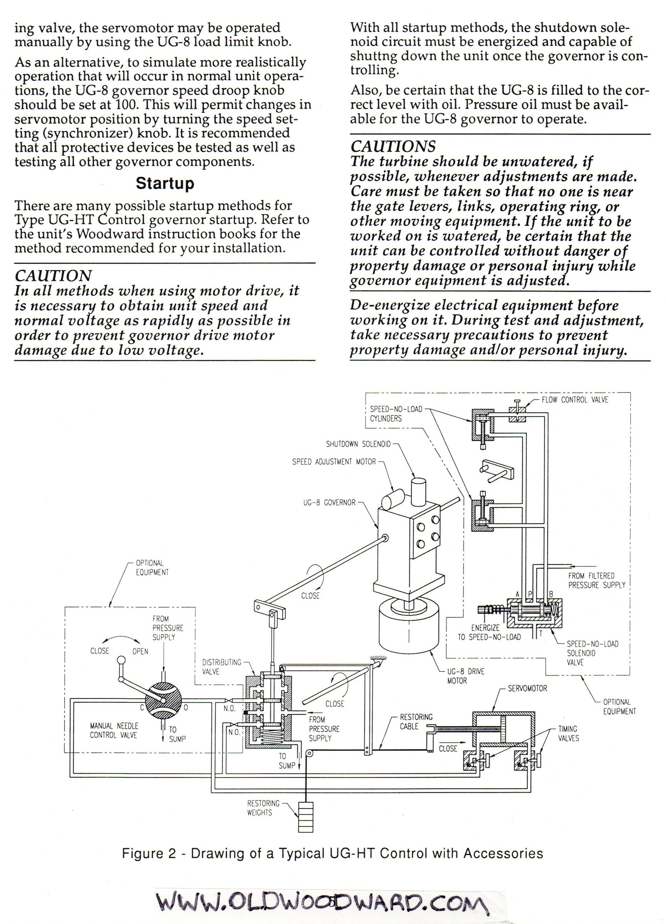 hight resolution of electric power electrical energy