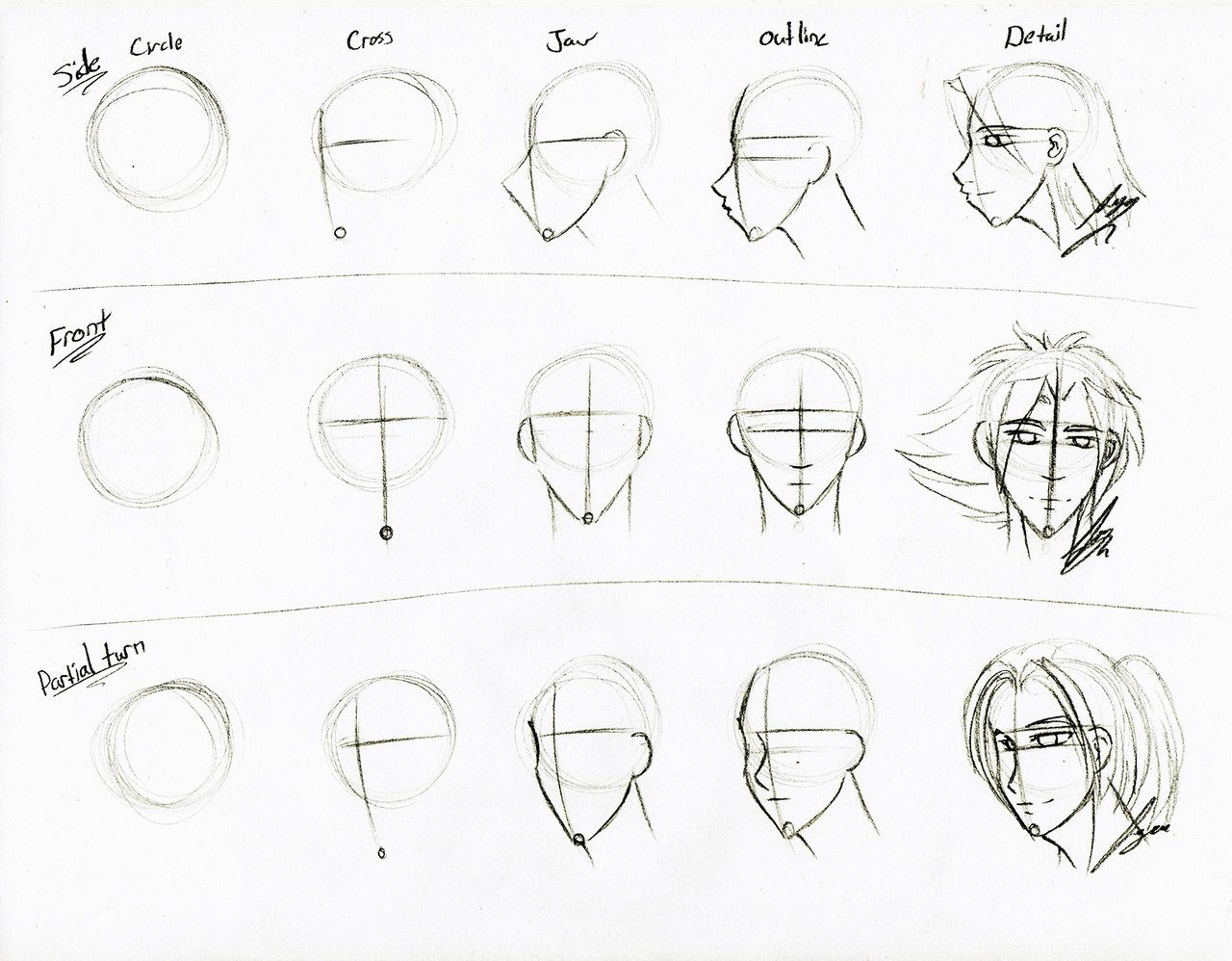Face Sketch Tutorial Basic drawing, Sketches tutorial