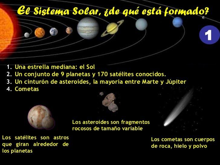 Astros Del Sistema Solar Búsqueda De Google Sistema Solar Movie Posters