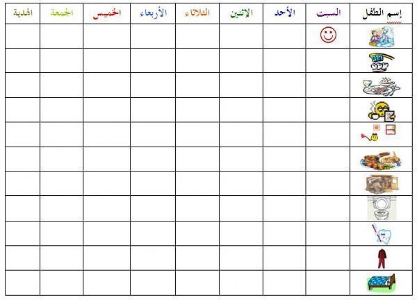خطة رياض الأطفال ومجموعة من البطاقات التشجيعية Kids Planner Islamic Kids Activities Color Worksheets For Preschool