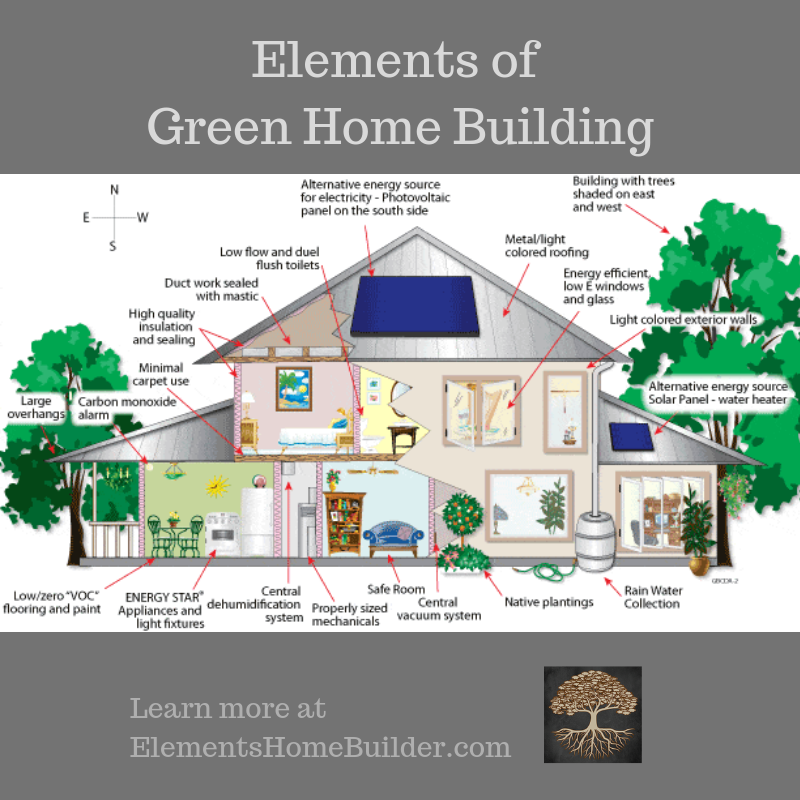 Elements Of Green Home Building Elements Design Build L L C Build Building Design E In 2020 Green Building Design Eco House Design Green Building Architecture