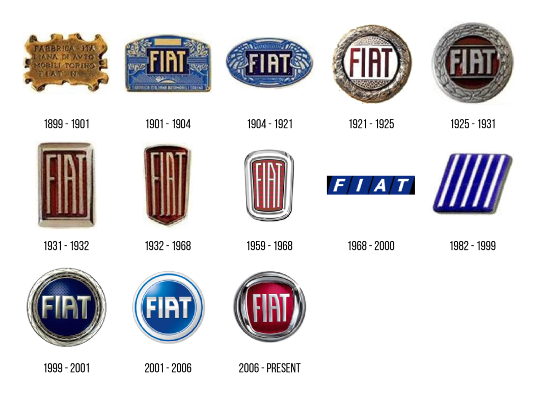44 Famous Car Logos And Their Fascinating Evolution And History We Love It But Logo Evolution Fiat Logo Logos