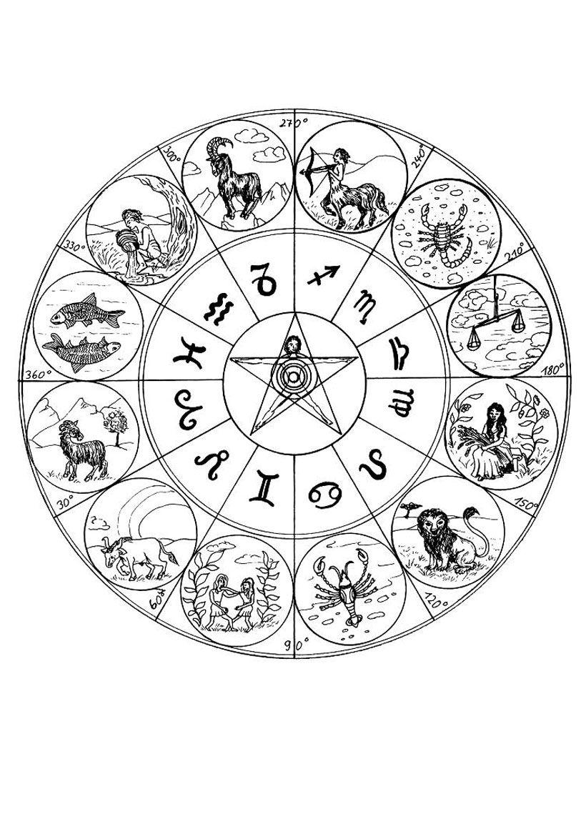 Colorier en ligne anglais zodiaque coloriage mandala et signs - Coloriage mandala en ligne ...