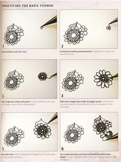 Zentangle Patterns Step by Step | Detailed Step-by-Step Instruction