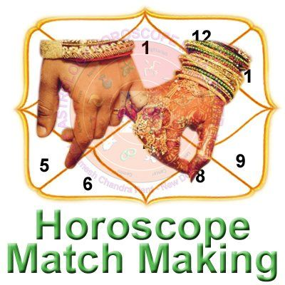 in horoscope match making