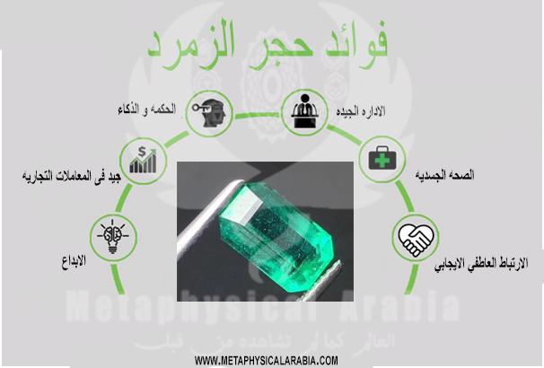 سلسلة الأحجار الكريمة حجر الزمرد ما وراء المادة Metaphysical Arabia Blog Blog Posts White Out Tape