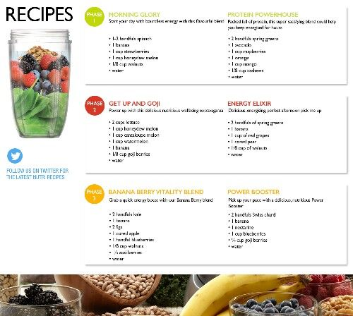 Pin By Elisa On Vegie Rules Recipes Nutribullet Recipes Smoothie Recipes