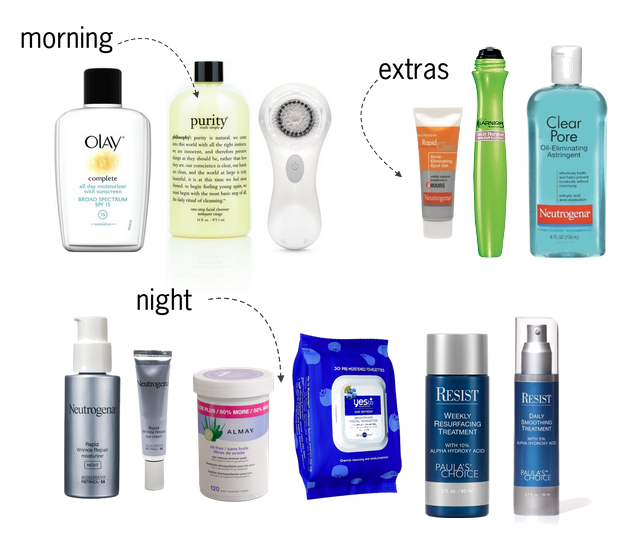 Skin Care Routine No Need For An Expensive Skin Care Regimen Basic Advice To Keep Skin Look Sensitive Skin Care Routine Sensitive Skin Care Makeup Skin Care