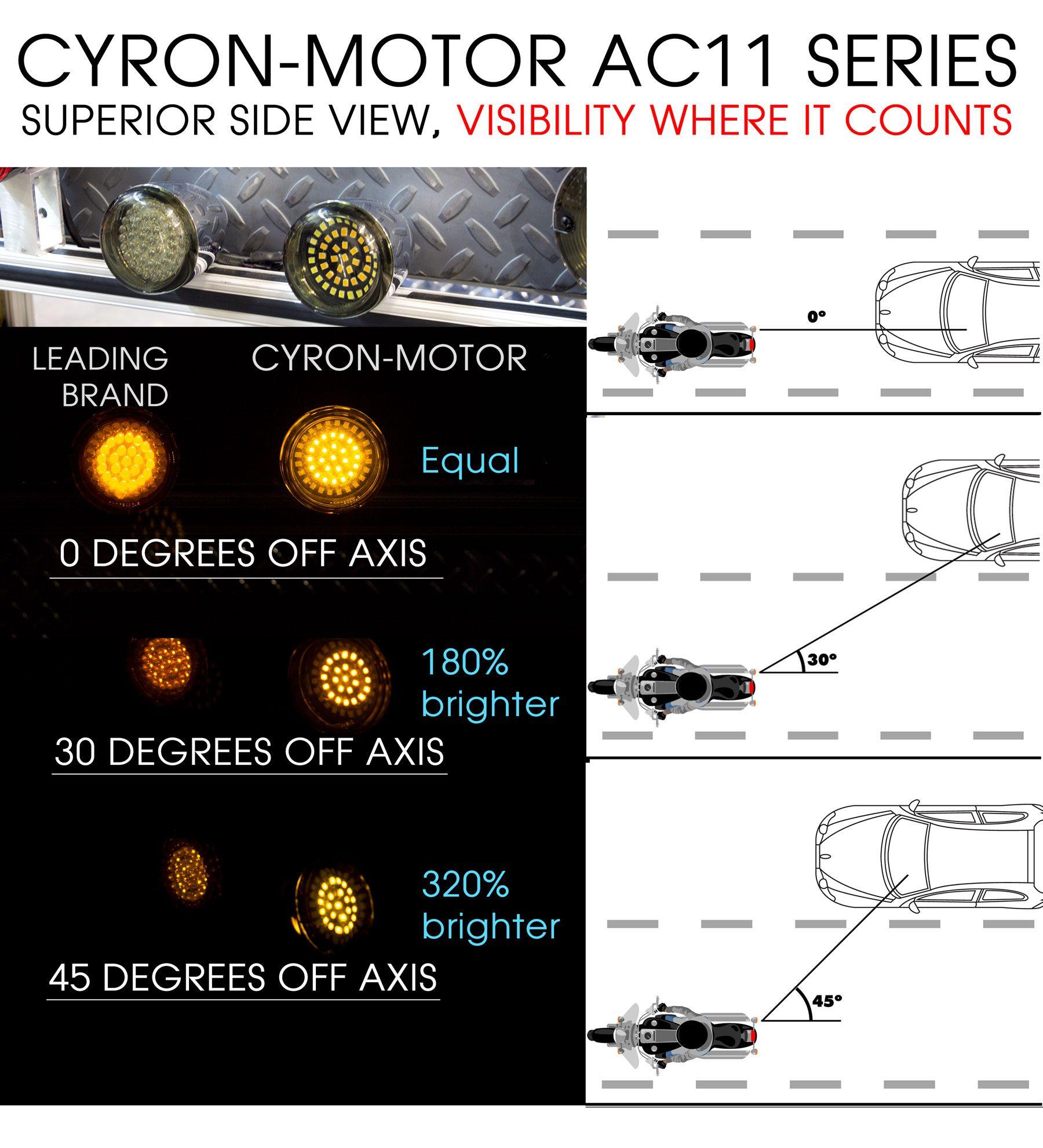 Pin By Proridersmarketing Joe D On Cyron Motor