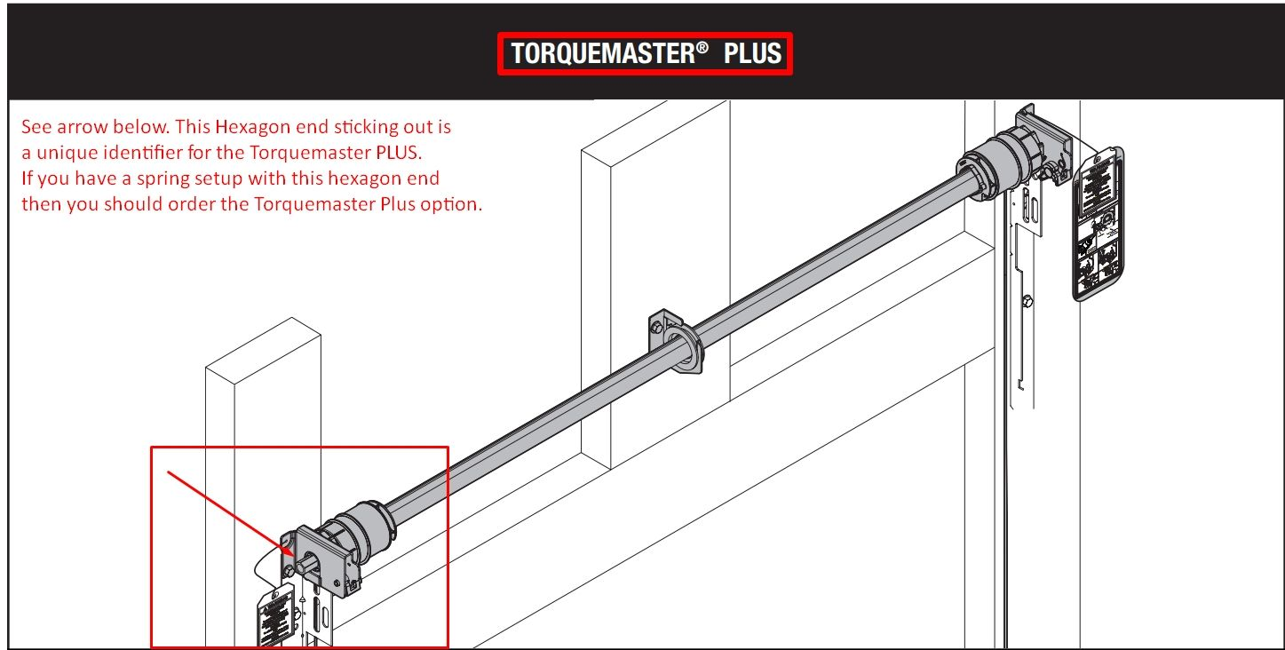 Glossary Of Garage Door Track And Spring Parts Bedroom Garage Door Torsion Spring Conversion Chart Basculante